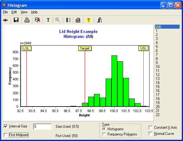 Histogram Plot Form